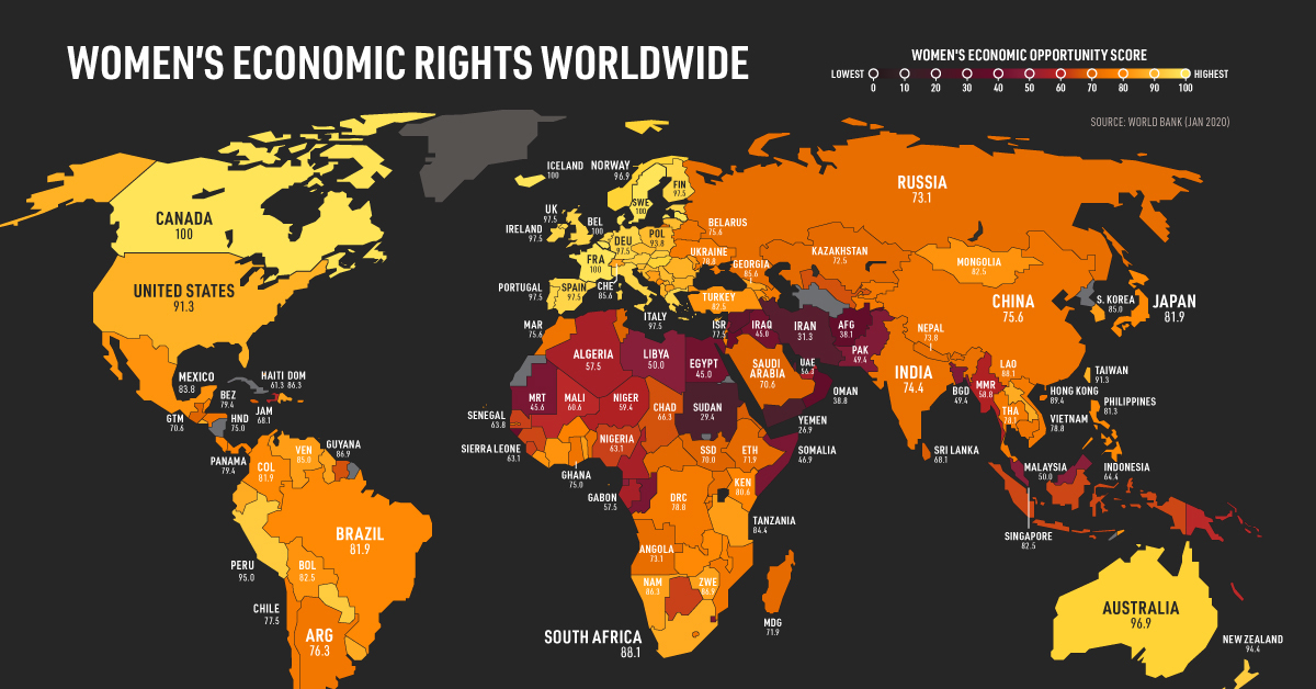 The State of Women's Economic Rights Worldwide